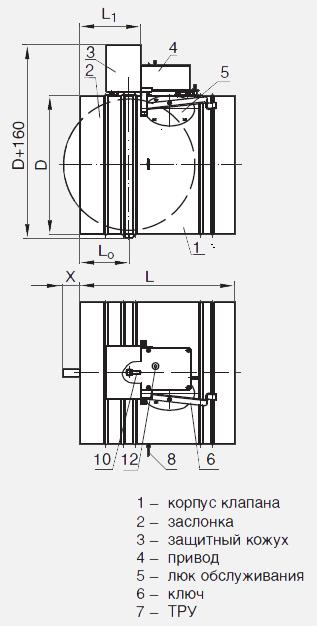 Габариты клапана КЛОП-1(60)